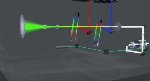ZEISS LSM 800 with Airyscan: Beam path animation