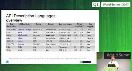 QtWS17 - RESTful API description languages, Alexey Rusakov