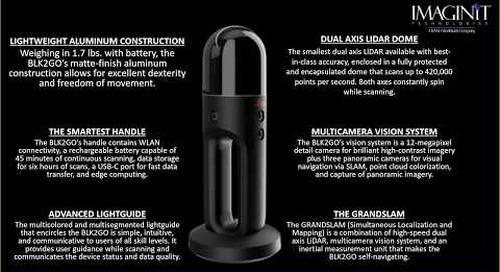 Handheld Image Scanner - BLK2GO