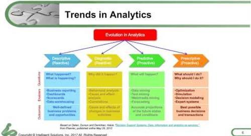 Webinar: Turn Big Data into Consumable Data