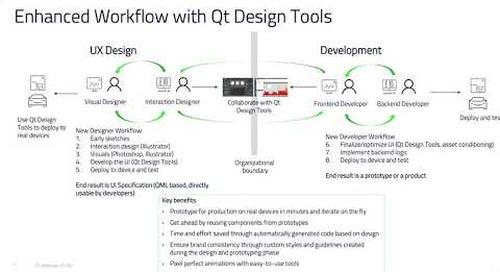 QtWS18 – Qt Designer and Developer Workflow by T. Hartmann and V. Pachda, Qt