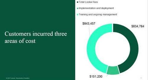 Total Economic Impact: The ROI of Looker's BI Platform