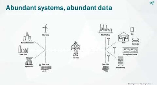 How AI is Improving the Customer Experience in the Energy and Utilities Industry