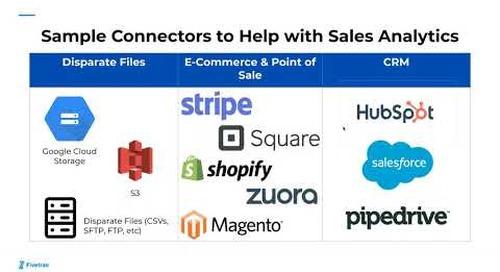 Drive Revenue with Effective Sales Analytics
