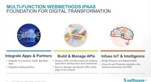 webMethods iPaaS - Foundation for Your Digital Transformation