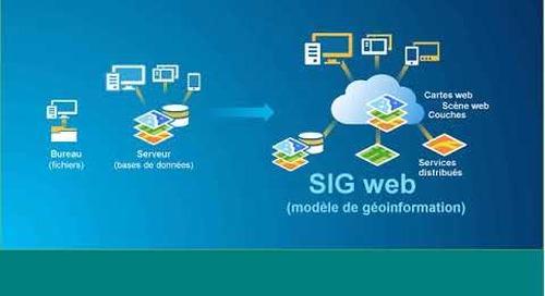 Plongez en profondeur dans le SIG web