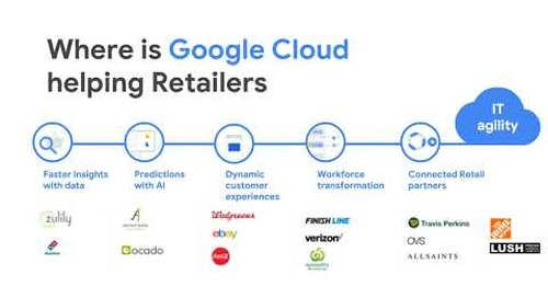 Data Solutions for Retail & eCommerce: Part 1