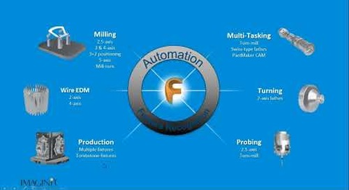 Leveraging the Turn/Mill Capabilities in Autodesk FeatureCAM