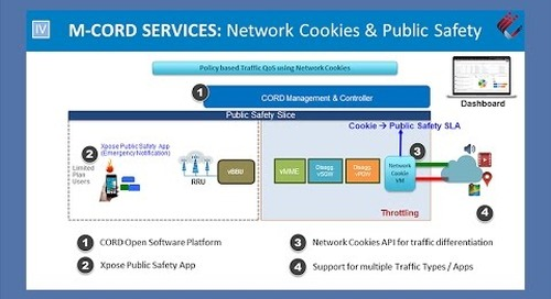 M-CORD Innovations Demo: Public Safety