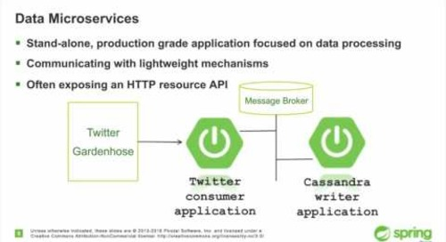 Webinar: Data Microservices with Spring Cloud Data Flow