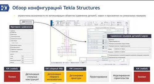 Автонумерация арматуры и сборного ЖБ в разных конфигурациях Tekla Structures