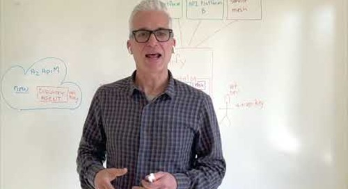 All-new Whiteboard Chats | Come learn about the Amplify API Management Plane