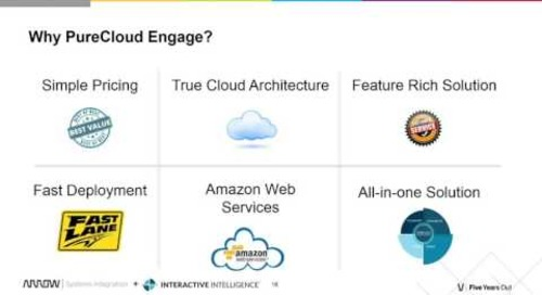 Improve Customer Engagement with Arrow SI and PureCloud