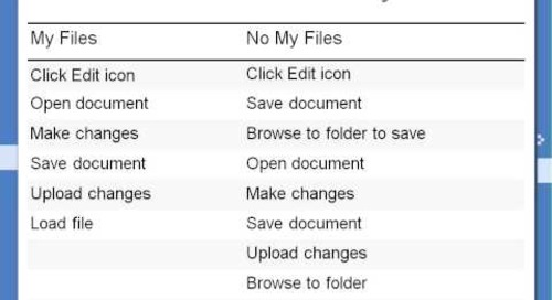 Leveraging My Files