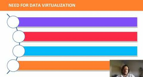 Logitech : Data Virtualization in the Cloud