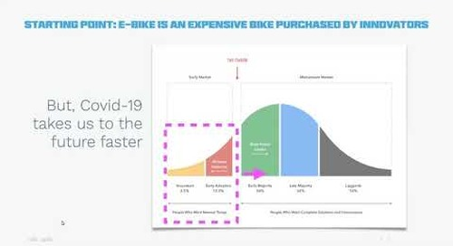Product differentiation through your ebike HMI