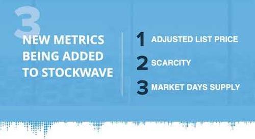New Stockwave Metrics from Patrick Janes