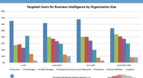 Self service Business Intelligence for Everyone