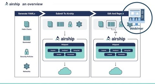 You've Got Kubernetes. Now You Need App Focused Security Using Istio [webinar]