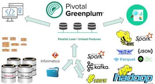 Introduction to Greenplum