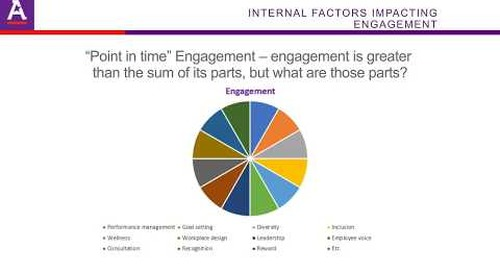 Real-time Recognition and Feedback: The Key to Driving Sustainable Engagement Webinar