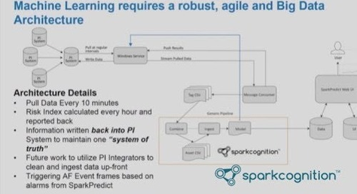 PI System with SparkCognition AI Architecture