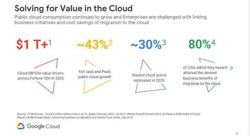 The Future of Enterprise: Multicloud Is Here to Stay