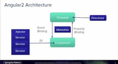 Building Modern Web Applications with Angular2 - Sergi Almar
