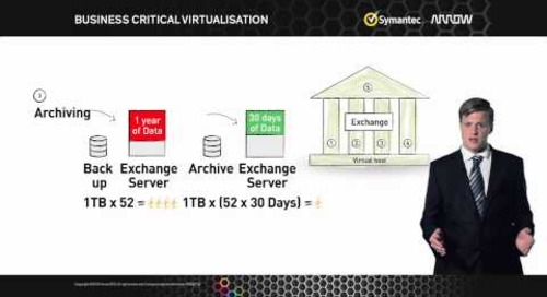 Business Critical Virtualisation from Symantec