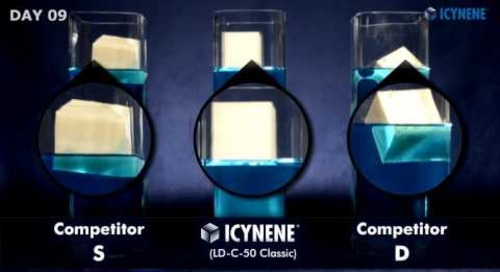 Icynene Spray Foam: Water absorption comparison to other insulations