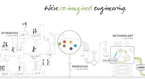 Aurecon's DNA   We've re-imagined engineering!