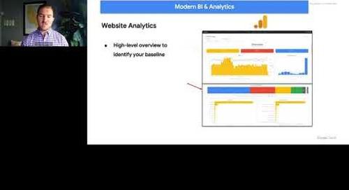 Data-Driven Advertising: Visualizing Ad Performance