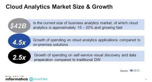 Rapid Data Warehousing in the Cloud