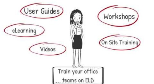 Migrating From AOBRD to ELD