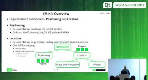 QtWS17 - QtLocation 5.9: from tilted maps to pluggable engines,  Paolo Angelelli, The Qt Company