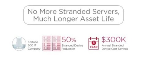 Stranded Server Savings and Asset Life Extension