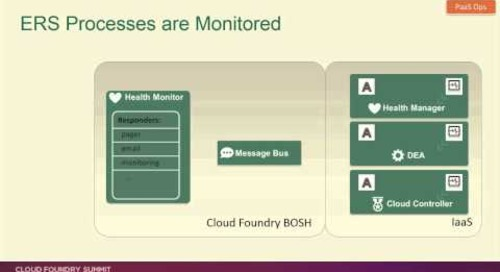 Pivotal - Four Levels of High Availability in Cloud Foundry (Cloud Foundry Summit 2014)