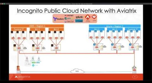 TechTalk Tuesday | Building A Secure High Performance Next Generation Transit Architecture