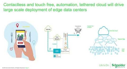 Accelerating Data Center and Network Transformation – from Two Years to Two Months