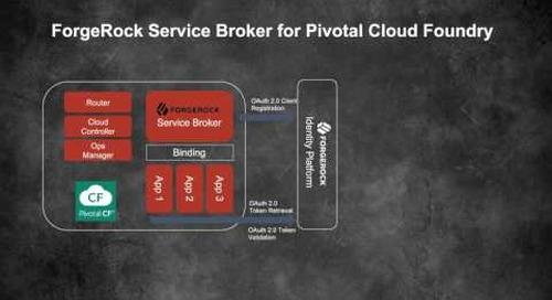 ForgeRock Service Broker