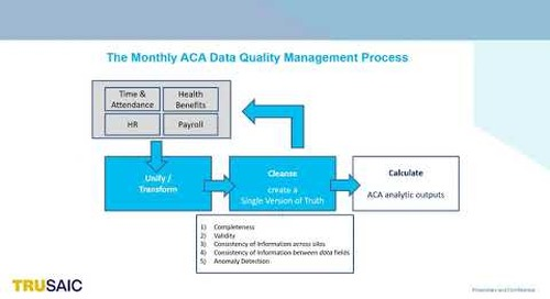 What Does a Monthly ACA Data Quality Management Process Look Like - Webinar - Trusaic