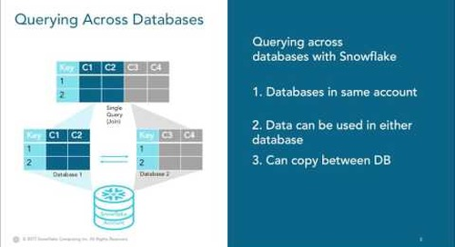 Query Multiple Databases Within Snowflake
