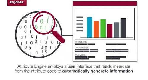 Attribute Engine