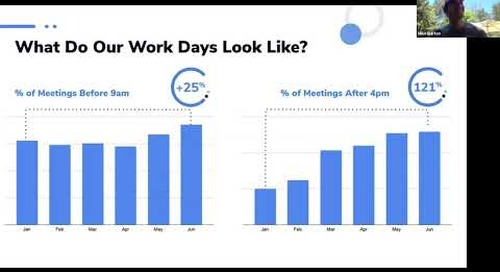 What the Data Tells Us About Remote Work