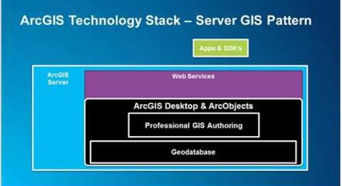 ArcGIS for Developers Choosing the Right Approach