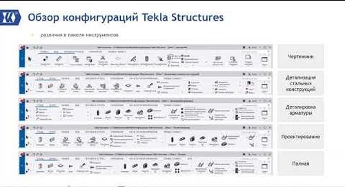 Часто задаваемые вопросы про моделирование в Tekla Structures
