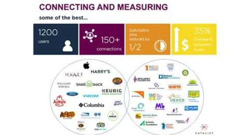 Blackbaud Webinar: Five Trends Shaping CSR Today: An Inside Look