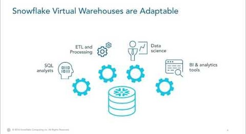 Eliminating Concurrency Issues with Snowflake Virtual Warehouses