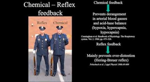 Control of Breathing - Mechanics and Physiology - Module 3