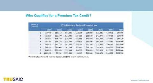 Who qualifies for a Premium Tax Credit - Webinar - Trusaic